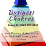 Your Business Chakras