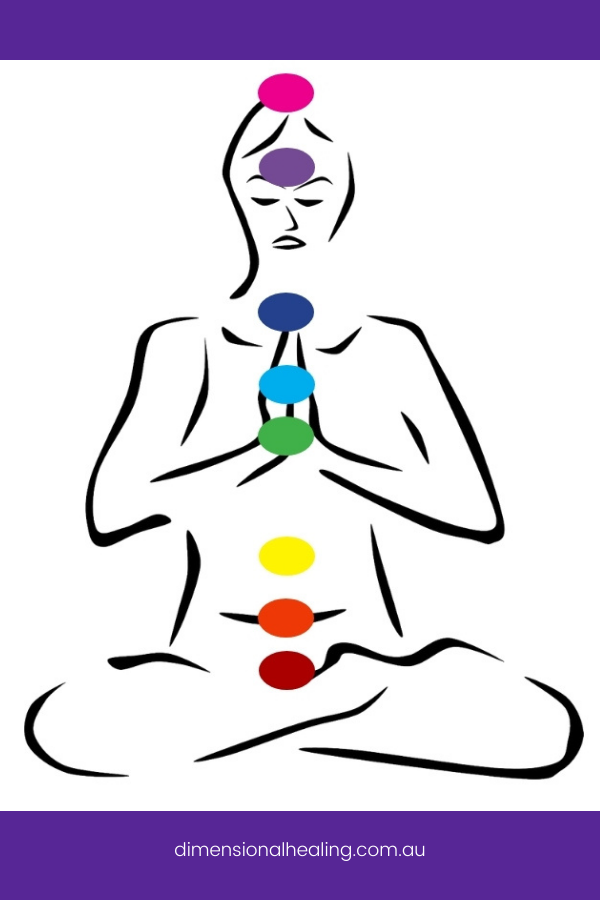 silhouette showing the placement of the 7 main chakra colours