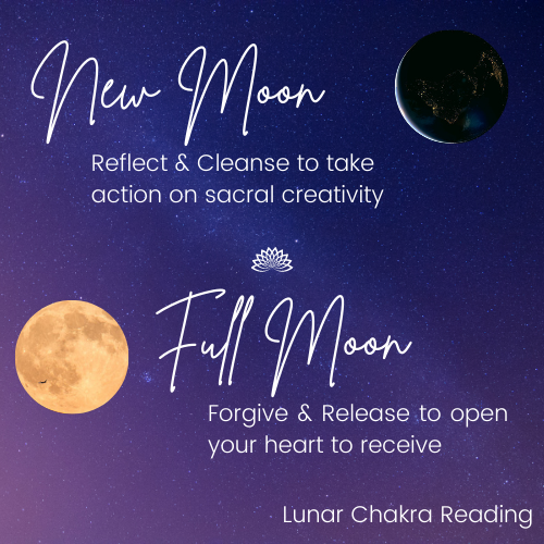forgive & release on full moon and reflect & cleans with new moon